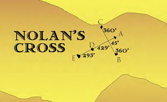 nolans-cross