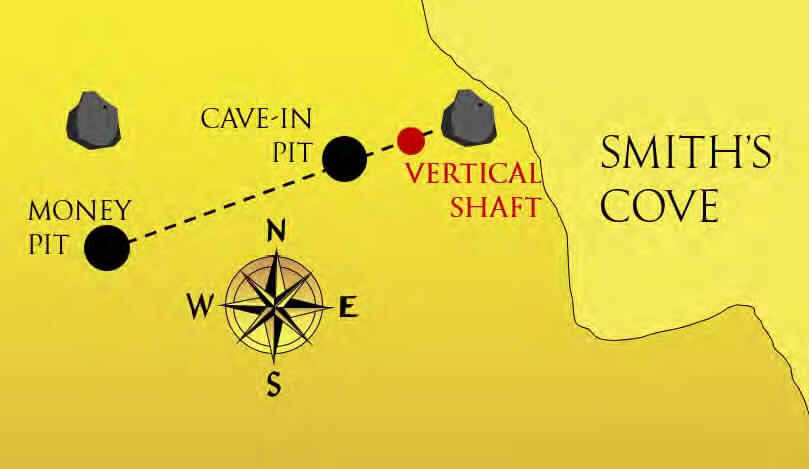 The 'Vertical Shaft'.