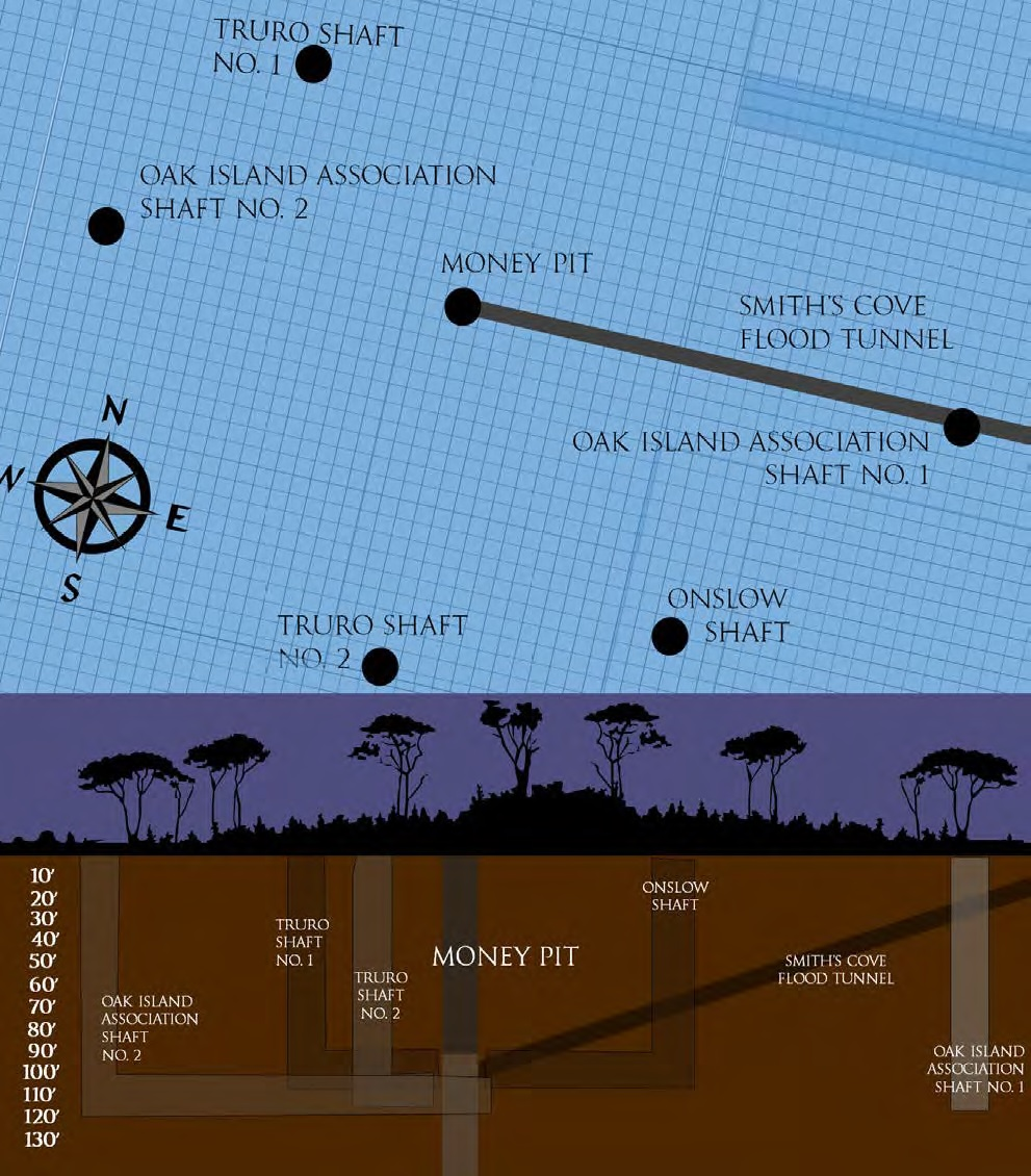 oak island money pit map